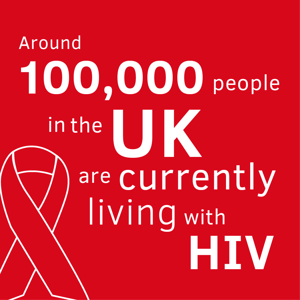 World AIDS Day | National AIDS Trust - NAT